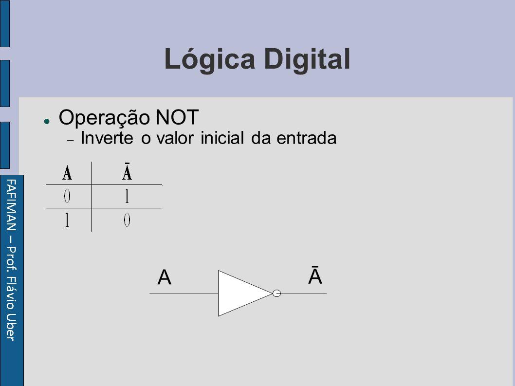 FAFIMAN – Prof. Flávio Uber Lógica Digital Operação NOT Inverte o valor inicial da entrada A Ā