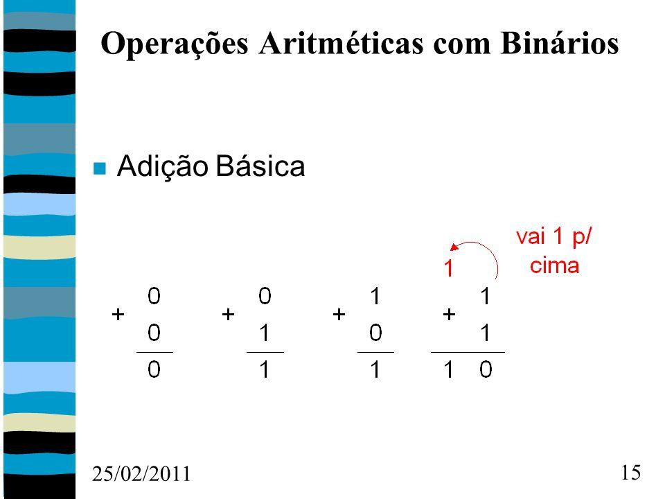 25/02/2011 15 Operações Aritméticas com Binários Adição Básica