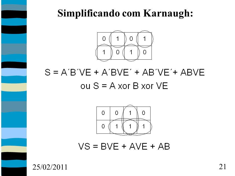25/02/2011 21 Simplificando com Karnaugh: