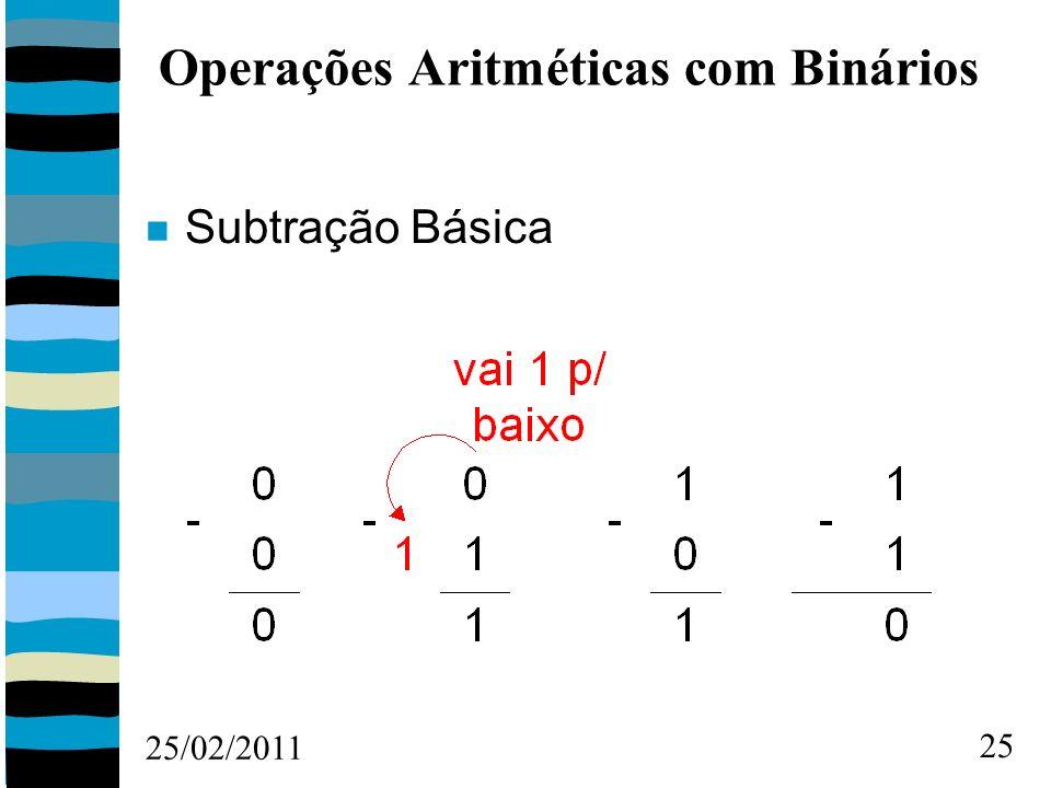 25/02/2011 25 Operações Aritméticas com Binários Subtração Básica