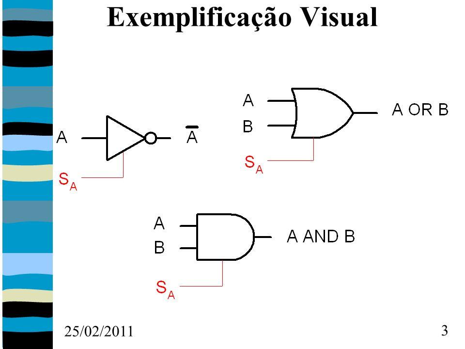 25/02/2011 3 Exemplificação Visual