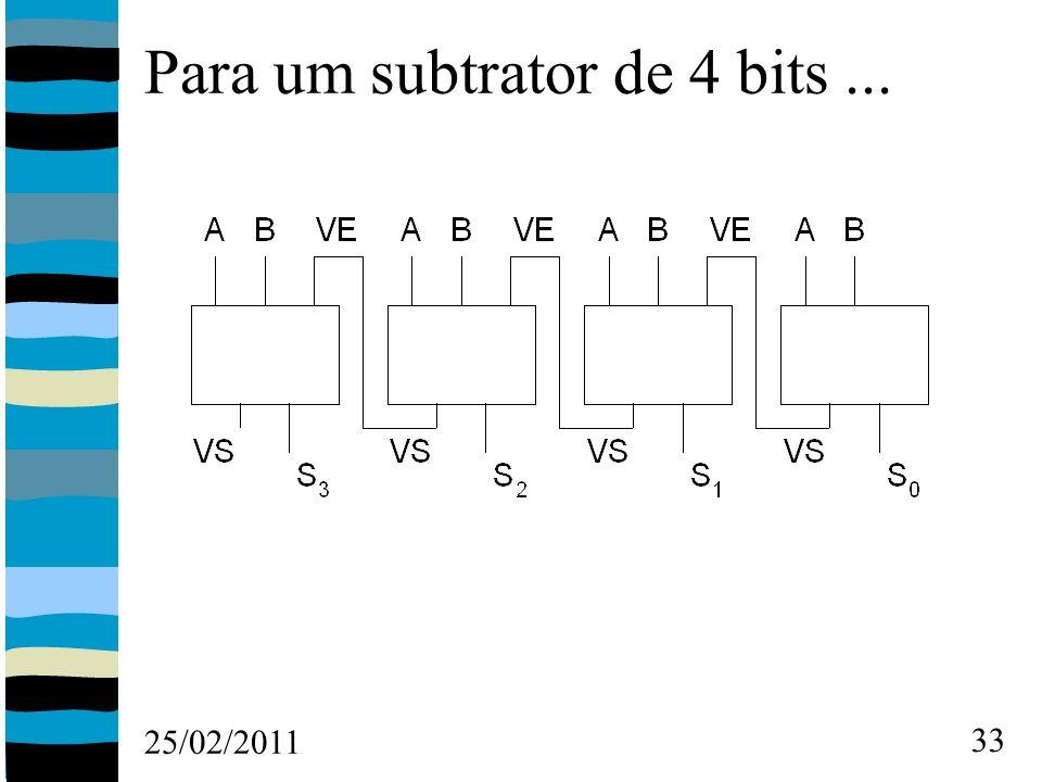 25/02/2011 33 Para um subtrator de 4 bits...