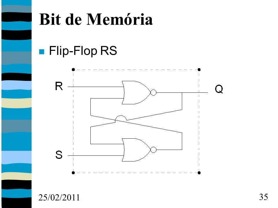 25/02/2011 35 Bit de Memória Flip-Flop RS