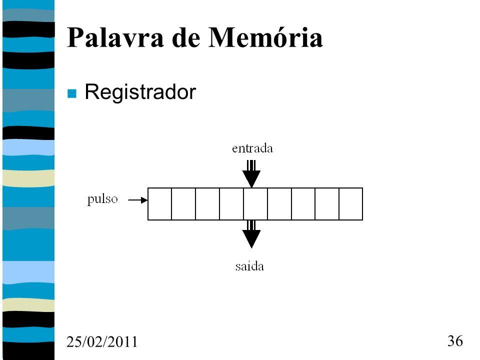 25/02/2011 36 Palavra de Memória Registrador