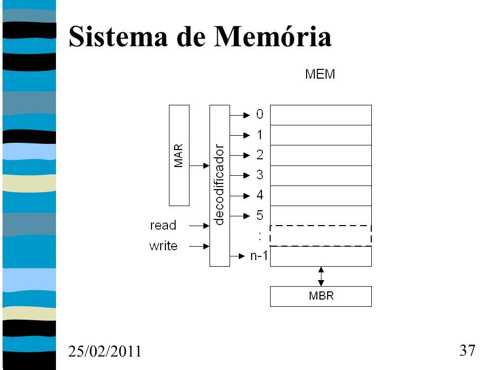 25/02/2011 37 Sistema de Memória
