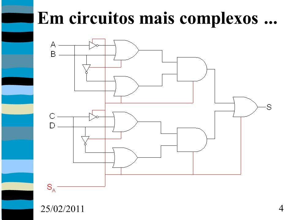25/02/2011 45 Regra Básica: Decomponha o número decimal em uma somatória de potências de 16, usando a seguinte fórmula: ND = A n-1.16 n-1 +...+ A 2.16 2 + A 1.16 1 + A 0.2 0 Assim, ND = A n-1...