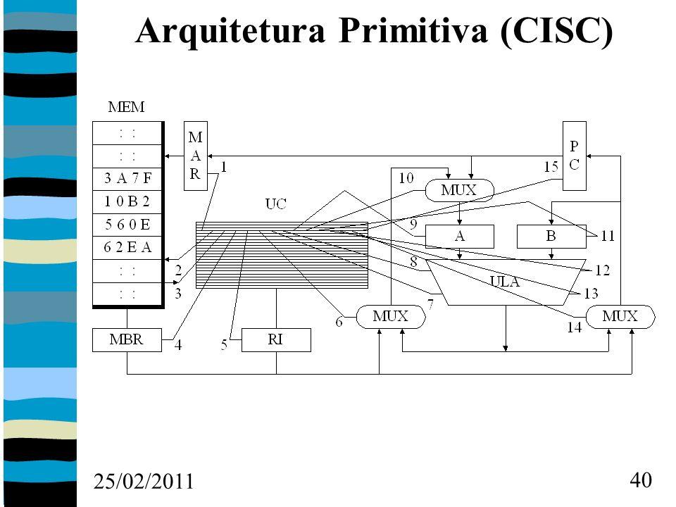 25/02/2011 40 Arquitetura Primitiva (CISC)