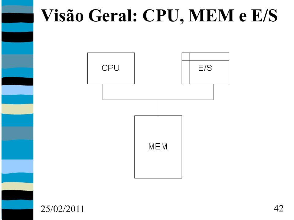 25/02/2011 42 Visão Geral: CPU, MEM e E/S