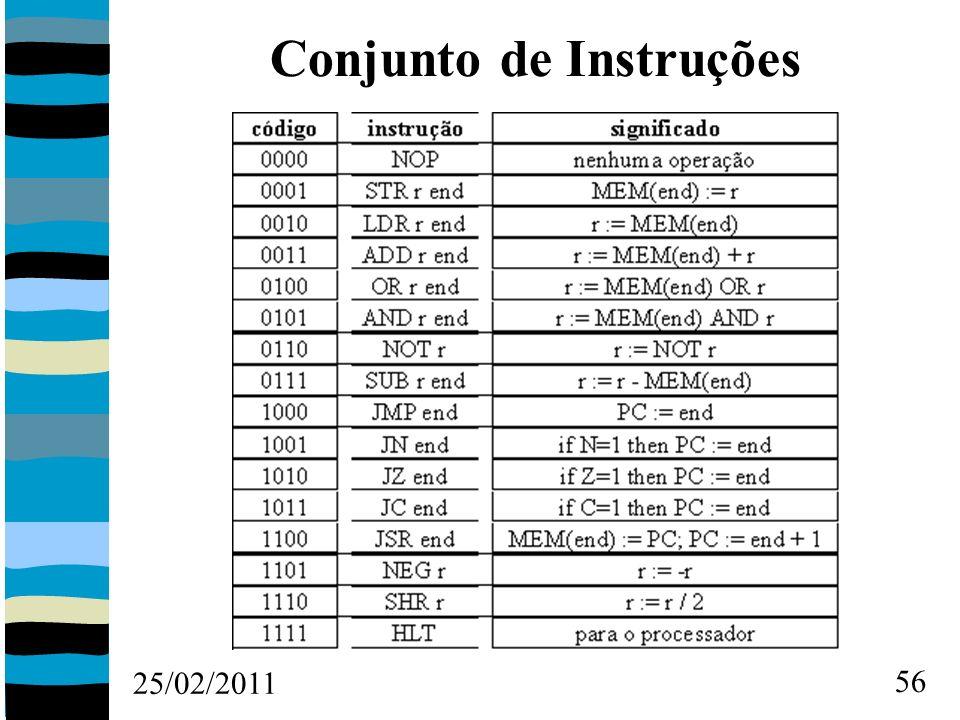 25/02/2011 56 Conjunto de Instruções
