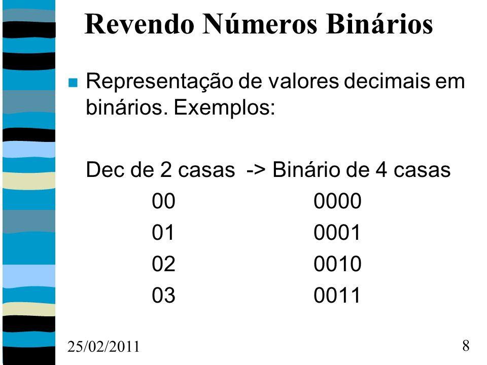 25/02/2011 19 Implementando um Circuito Somador Básico de 2 Bits A e B – Entradas S – Saída VE – Vai Um de entrada VS – Vai Um de saída