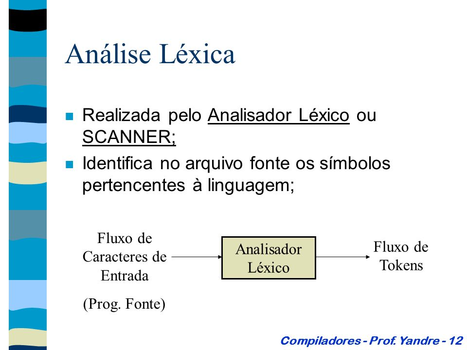 Análise Léxica Realizada pelo Analisador Léxico ou SCANNER; Identifica no arquivo fonte os símbolos pertencentes à linguagem; Compiladores - Prof.