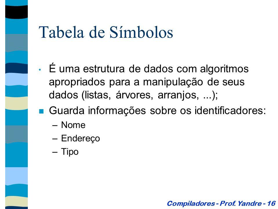 Tabela de Símbolos É uma estrutura de dados com algoritmos apropriados para a manipulação de seus dados (listas, árvores, arranjos,...); Guarda informações sobre os identificadores: –Nome –Endereço –Tipo Compiladores - Prof.