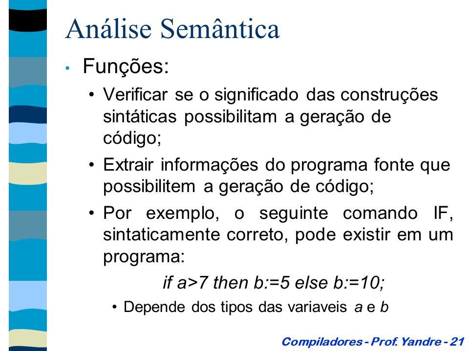 Análise Semântica Funções: Verificar se o significado das construções sintáticas possibilitam a geração de código; Extrair informações do programa fonte que possibilitem a geração de código; Por exemplo, o seguinte comando IF, sintaticamente correto, pode existir em um programa: if a>7 then b:=5 else b:=10; Depende dos tipos das variaveis a e b Compiladores - Prof.