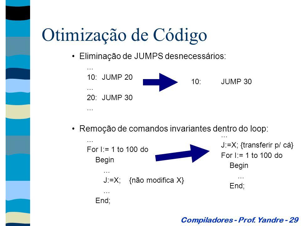 Otimização de Código Eliminação de JUMPS desnecessários:...