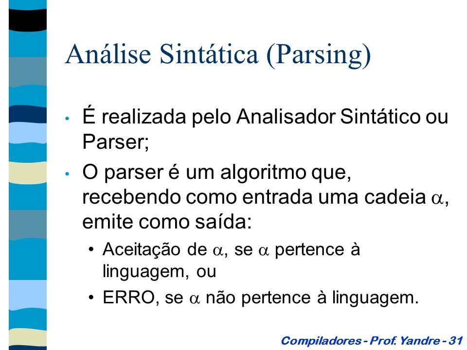 Análise Sintática (Parsing) É realizada pelo Analisador Sintático ou Parser; O parser é um algoritmo que, recebendo como entrada uma cadeia, emite como saída: Aceitação de, se pertence à linguagem, ou ERRO, se não pertence à linguagem.