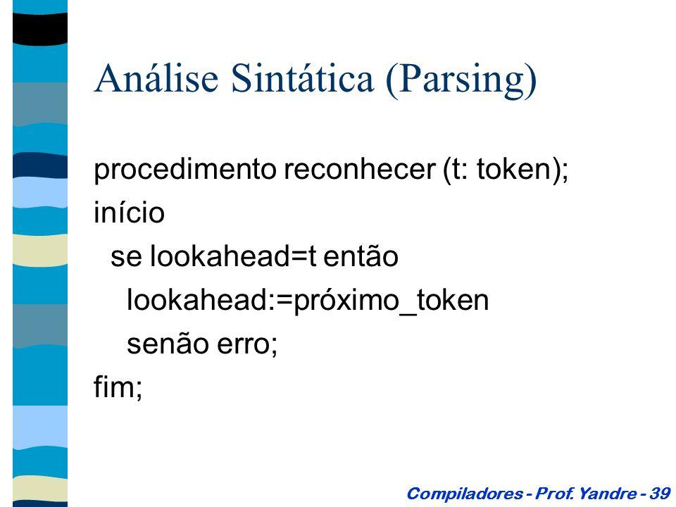 Análise Sintática (Parsing) procedimento reconhecer (t: token); início se lookahead=t então lookahead:=próximo_token senão erro; fim; Compiladores - Prof.