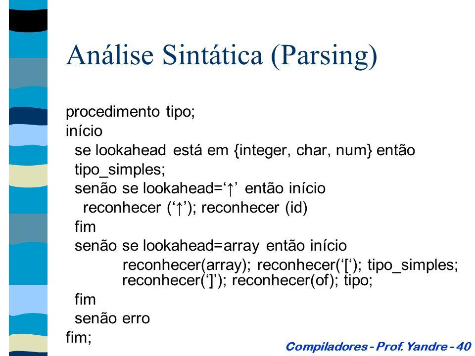 Análise Sintática (Parsing) procedimento tipo; início se lookahead está em {integer, char, num} então tipo_simples; senão se lookahead= então início reconhecer (); reconhecer (id) fim senão se lookahead=array então início reconhecer(array); reconhecer([); tipo_simples; reconhecer(]); reconhecer(of); tipo; fim senão erro fim; Compiladores - Prof.