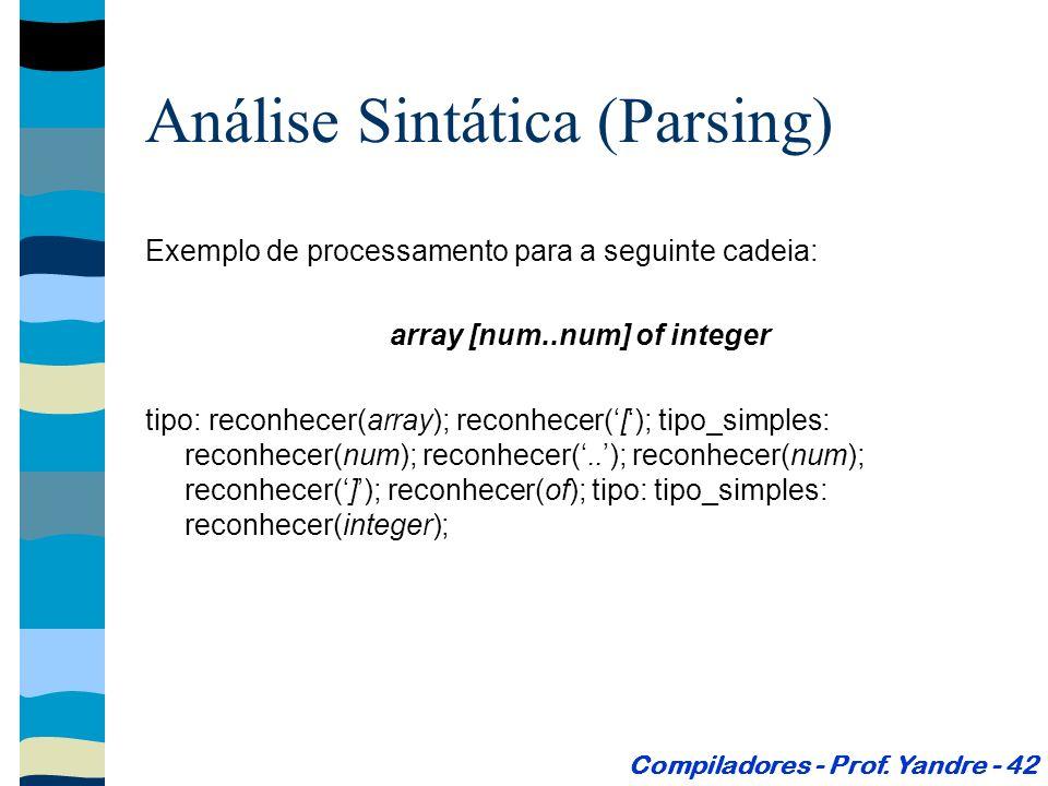 Exemplo de processamento para a seguinte cadeia: array [num..num] of integer tipo: reconhecer(array); reconhecer([); tipo_simples: reconhecer(num); reconhecer(..); reconhecer(num); reconhecer(]); reconhecer(of); tipo: tipo_simples: reconhecer(integer); Análise Sintática (Parsing) Compiladores - Prof.