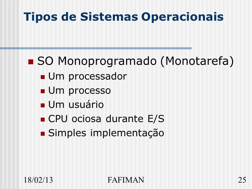 18/02/1325FAFIMAN Tipos de Sistemas Operacionais SO Monoprogramado (Monotarefa) Um processador Um processo Um usuário CPU ociosa durante E/S Simples implementação