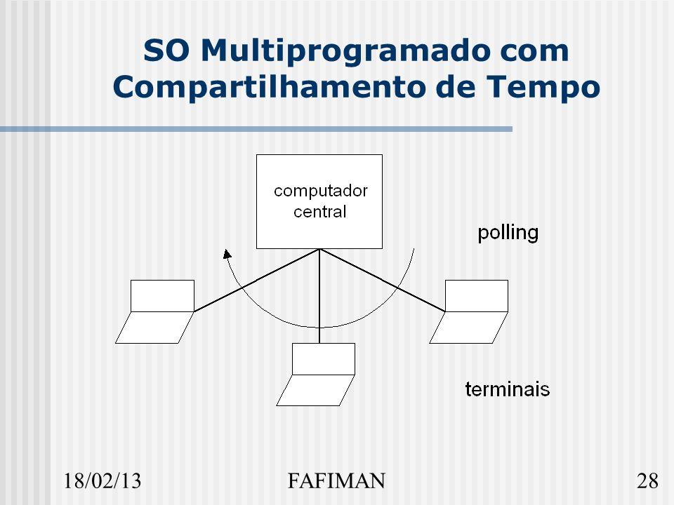 18/02/1328FAFIMAN SO Multiprogramado com Compartilhamento de Tempo