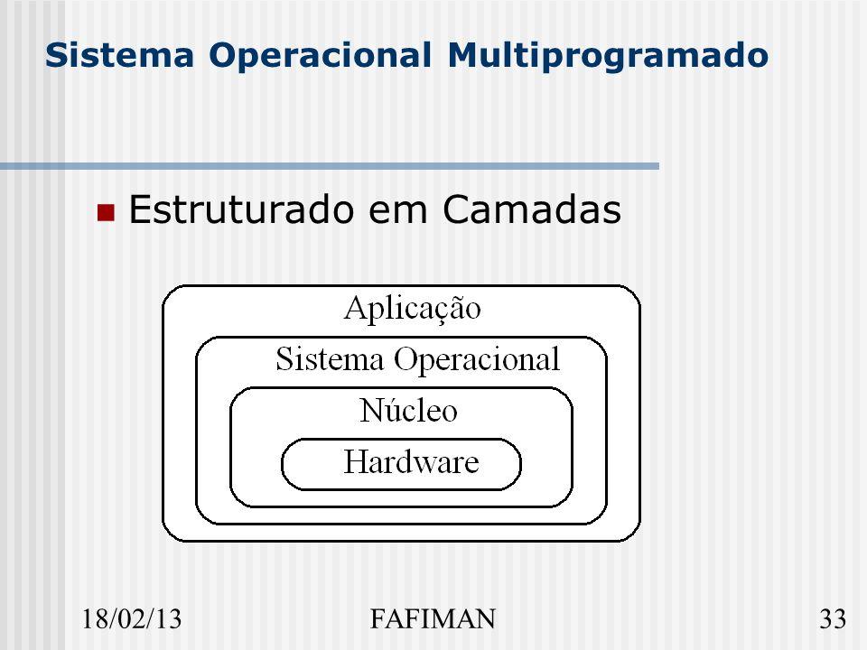 18/02/1333FAFIMAN Sistema Operacional Multiprogramado Estruturado em Camadas