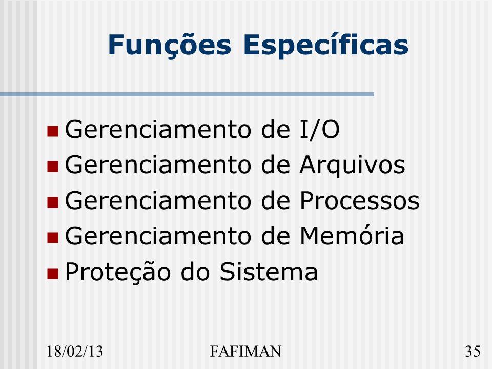 18/02/1335FAFIMAN Funções Específicas Gerenciamento de I/O Gerenciamento de Arquivos Gerenciamento de Processos Gerenciamento de Memória Proteção do Sistema
