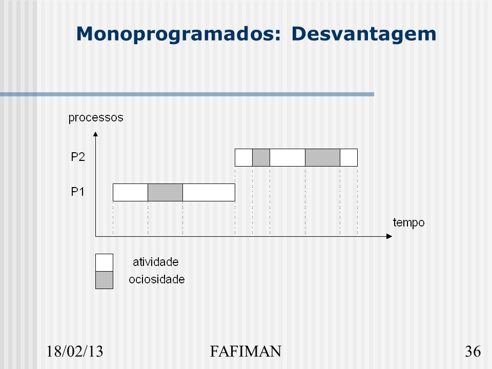 18/02/1336FAFIMAN Monoprogramados: Desvantagem