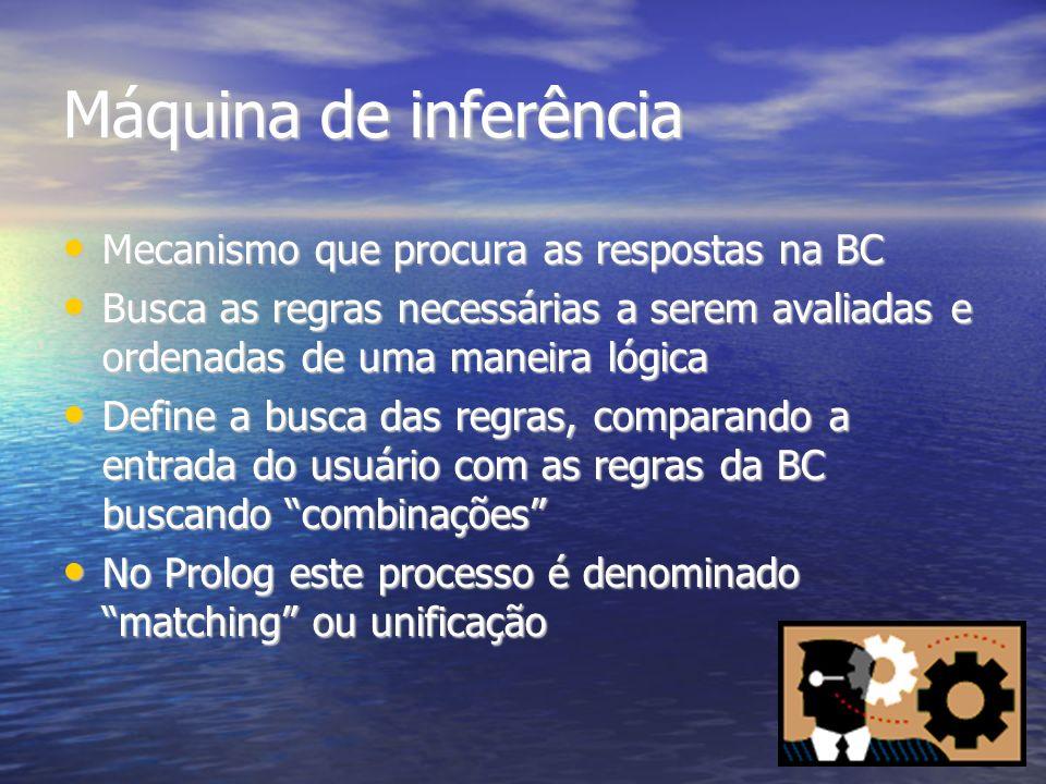 Máquina de inferência Mecanismo que procura as respostas na BC Mecanismo que procura as respostas na BC Busca as regras necessárias a serem avaliadas e ordenadas de uma maneira lógica Busca as regras necessárias a serem avaliadas e ordenadas de uma maneira lógica Define a busca das regras, comparando a entrada do usuário com as regras da BC buscando combinações Define a busca das regras, comparando a entrada do usuário com as regras da BC buscando combinações No Prolog este processo é denominado matching ou unificação No Prolog este processo é denominado matching ou unificação