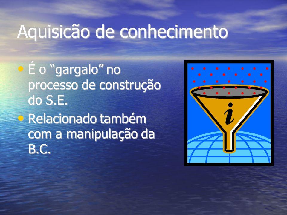 Aquisicão de conhecimento É o gargalo no processo de construção do S.E.