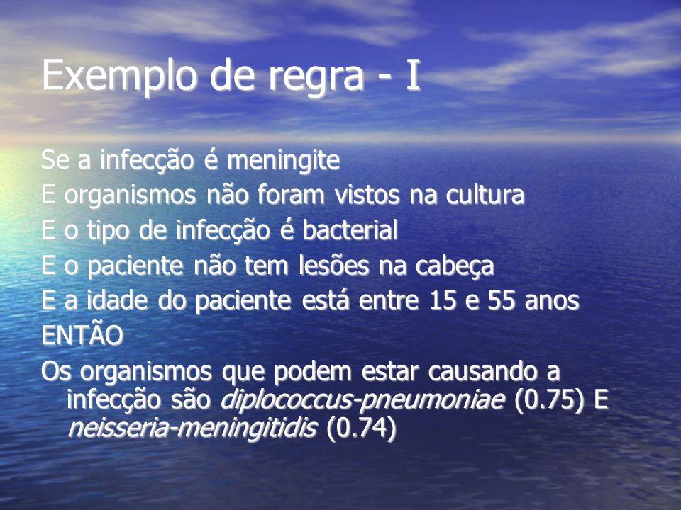 Exemplo de regra - I Se a infecção é meningite E organismos não foram vistos na cultura E o tipo de infecção é bacterial E o paciente não tem lesões na cabeça E a idade do paciente está entre 15 e 55 anos ENTÃO Os organismos que podem estar causando a infecção são diplococcus-pneumoniae (0.75) E neisseria-meningitidis (0.74)
