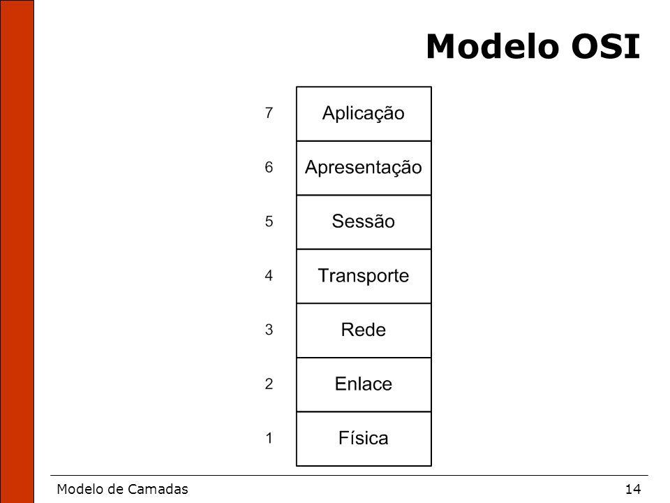 Modelo de Camadas14 Modelo OSI