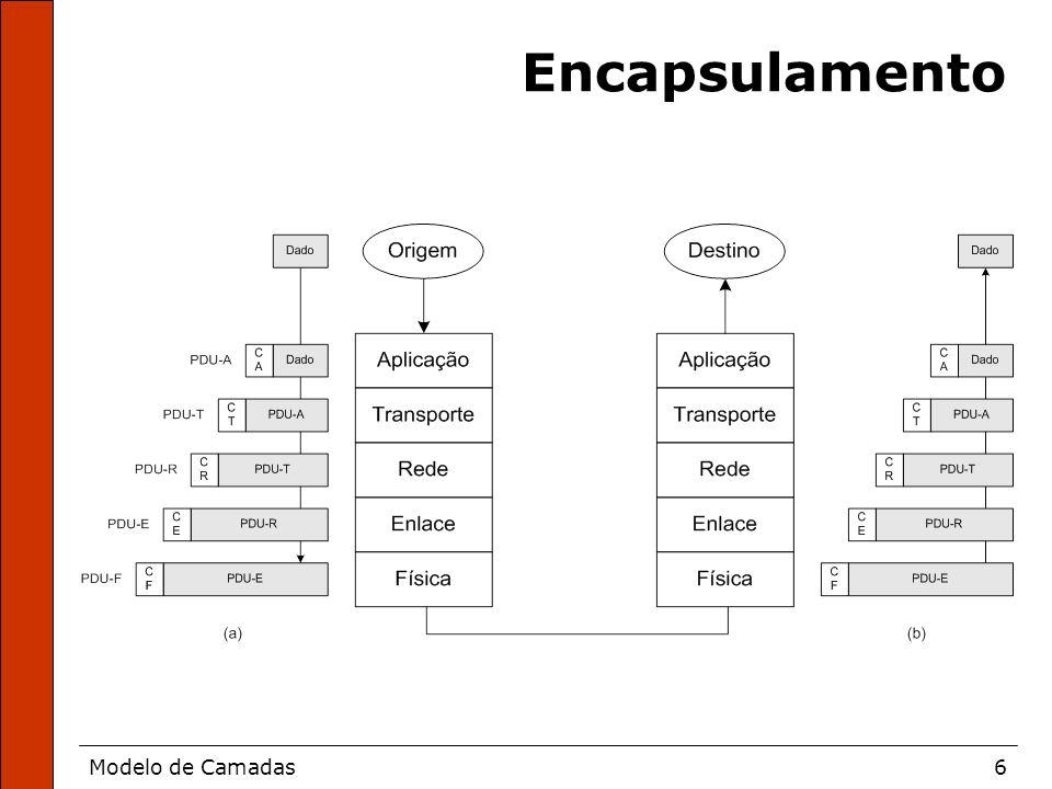 Modelo de Camadas17 Protocolos da Camada de Rede