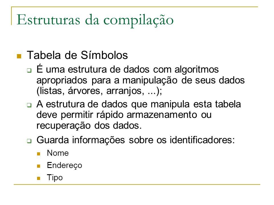 Estruturas da compilação Tabela de Símbolos É uma estrutura de dados com algoritmos apropriados para a manipulação de seus dados (listas, árvores, arr