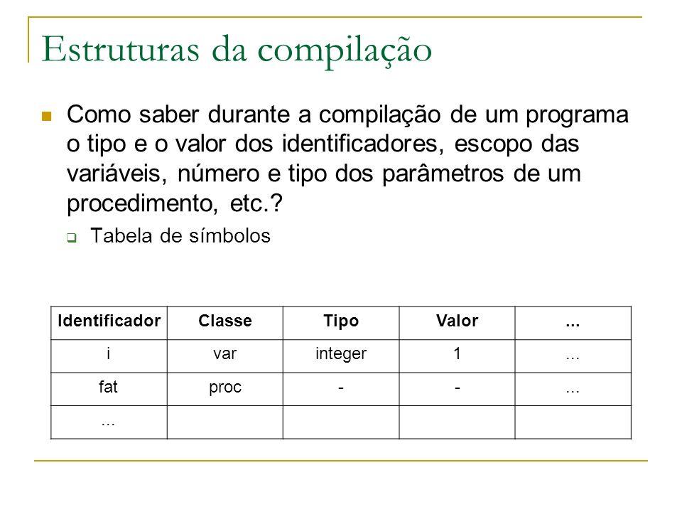 Estruturas da compilação Como saber durante a compilação de um programa o tipo e o valor dos identificadores, escopo das variáveis, número e tipo dos parâmetros de um procedimento, etc..