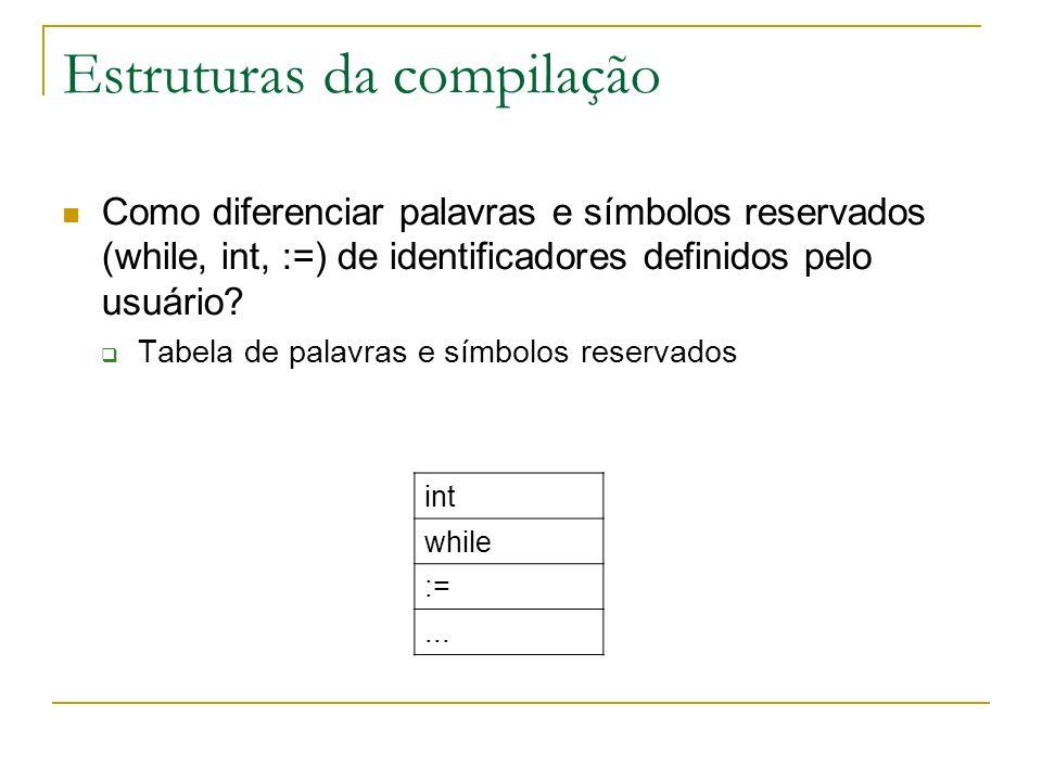 Estruturas da compilação Como diferenciar palavras e símbolos reservados (while, int, :=) de identificadores definidos pelo usuário? Tabela de palavra