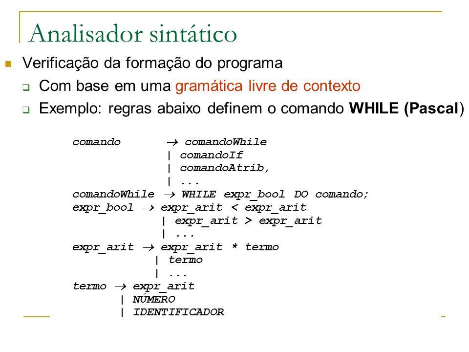 Analisador sintático Verificação da formação do programa Com base em uma gramática livre de contexto Exemplo: regras abaixo definem o comando WHILE (Pascal) comando comandoWhile | comandoIf | comandoAtrib, |...