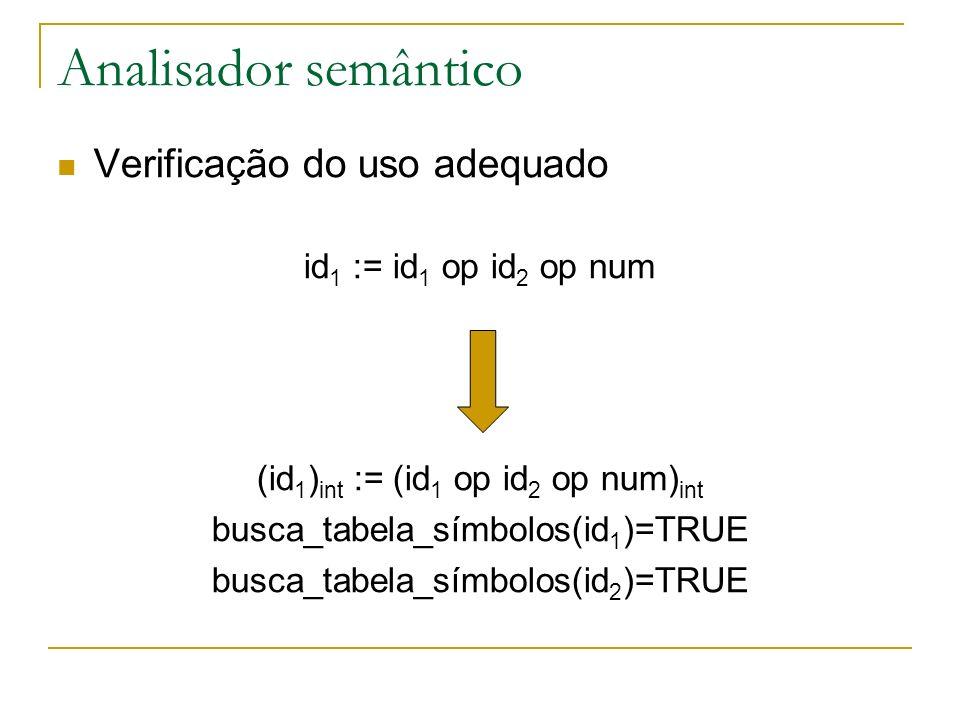 Analisador semântico Verificação do uso adequado id 1 := id 1 op id 2 op num (id 1 ) int := (id 1 op id 2 op num) int busca_tabela_símbolos(id 1 )=TRUE busca_tabela_símbolos(id 2 )=TRUE