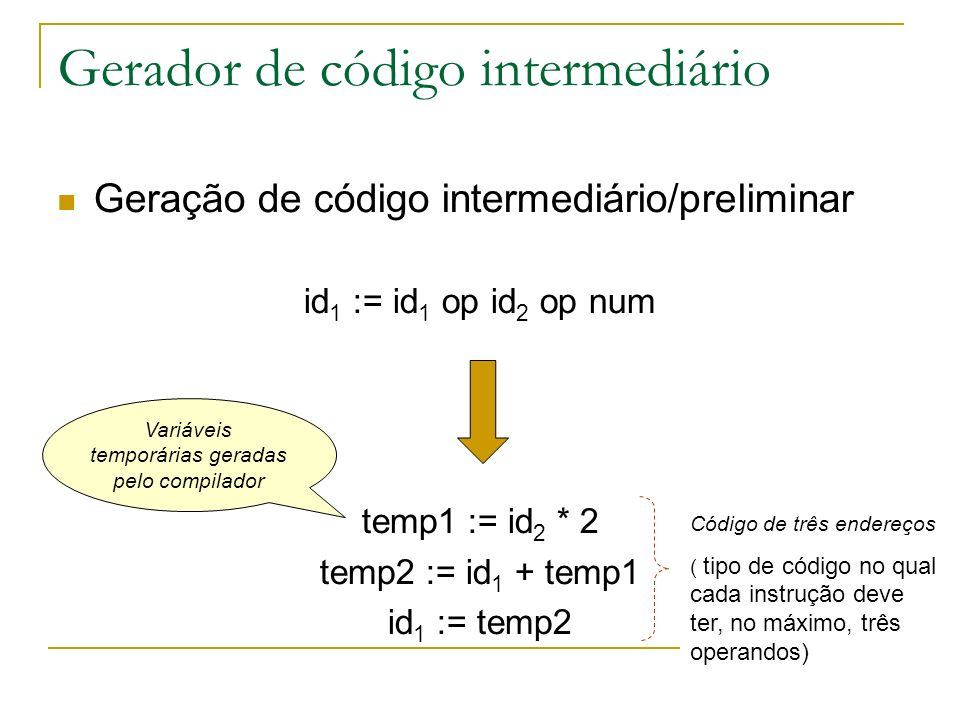 Gerador de código intermediário Geração de código intermediário/preliminar id 1 := id 1 op id 2 op num temp1 := id 2 * 2 temp2 := id 1 + temp1 id 1 := temp2 Variáveis temporárias geradas pelo compilador Código de três endereços ( tipo de código no qual cada instrução deve ter, no máximo, três operandos)