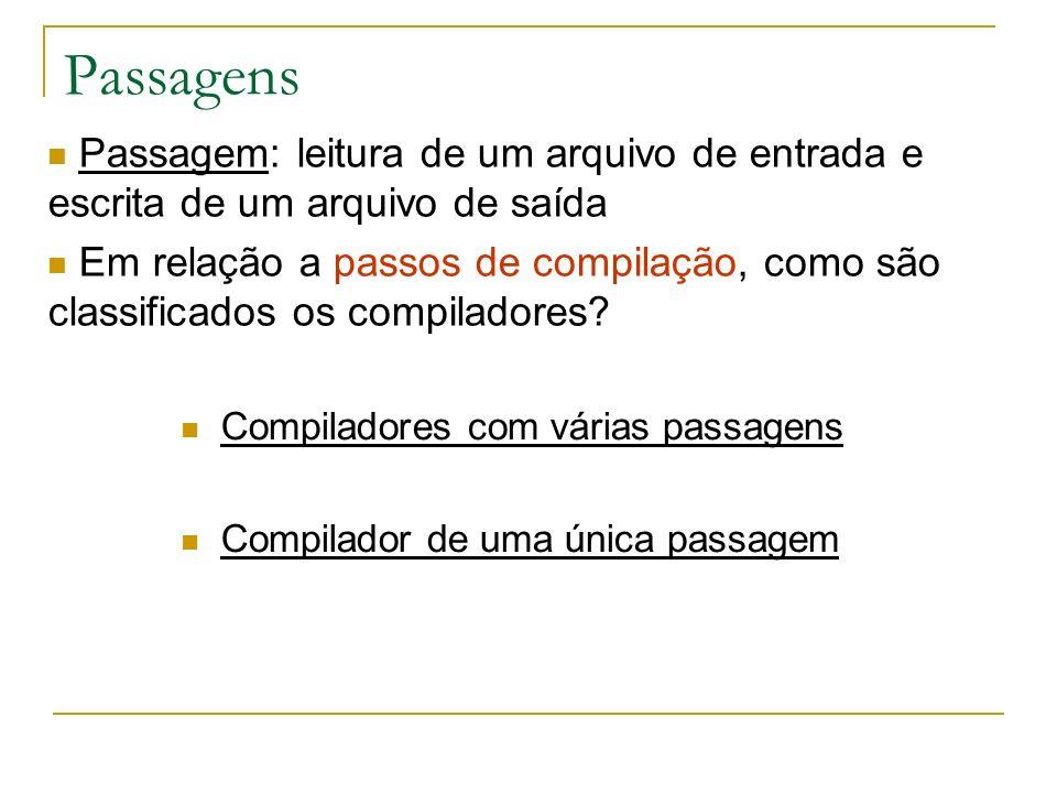 Passagens Compiladores com várias passagens Compilador de uma única passagem Passagem: leitura de um arquivo de entrada e escrita de um arquivo de saída Em relação a passos de compilação, como são classificados os compiladores