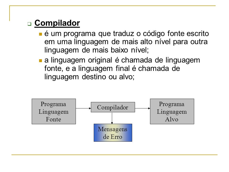 Compilador é um programa que traduz o código fonte escrito em uma linguagem de mais alto nível para outra linguagem de mais baixo nível; a linguagem original é chamada de linguagem fonte, e a linguagem final é chamada de linguagem destino ou alvo; Programa Linguagem Fonte Compilador Programa Linguagem Alvo Mensagens de Erro