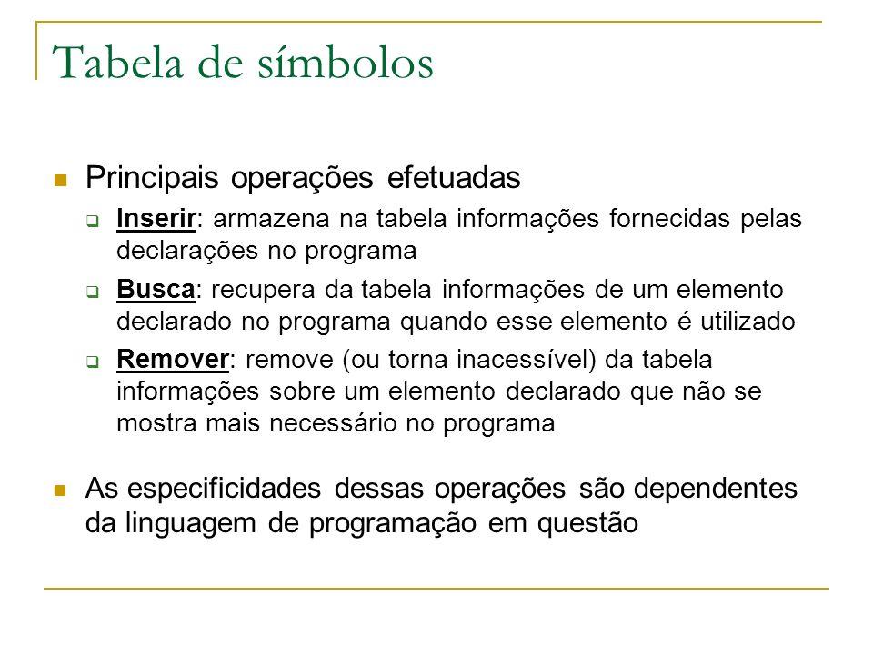 Tabela de símbolos Principais operações efetuadas Inserir: armazena na tabela informações fornecidas pelas declarações no programa Busca: recupera da