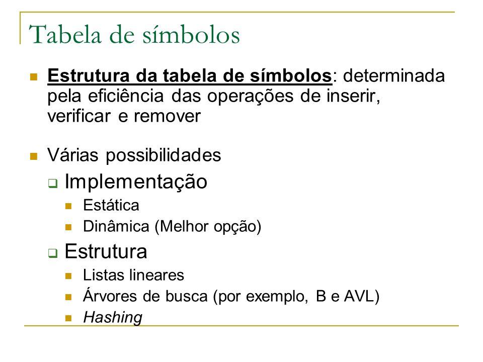 Tabela de símbolos Estrutura da tabela de símbolos: determinada pela eficiência das operações de inserir, verificar e remover Várias possibilidades Im