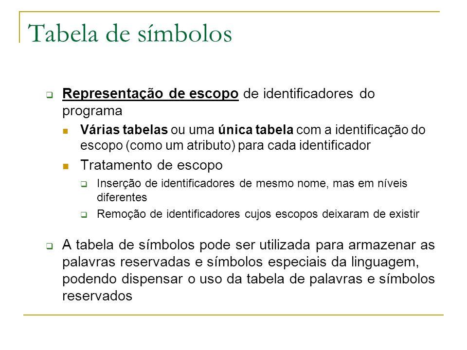 Tabela de símbolos Representação de escopo de identificadores do programa Várias tabelas ou uma única tabela com a identificação do escopo (como um at
