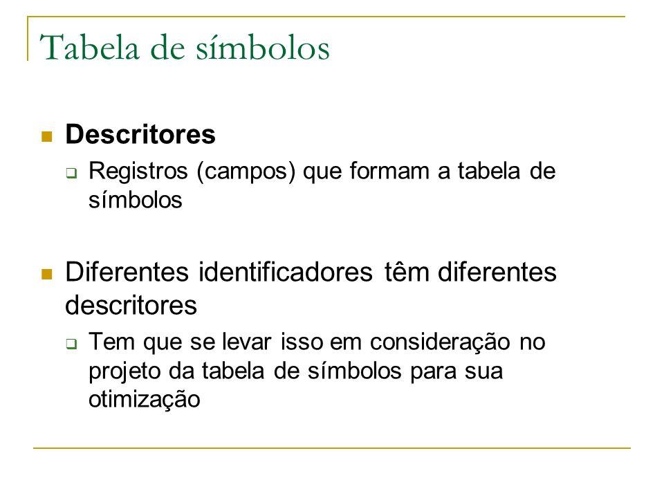 Tabela de símbolos Descritores Registros (campos) que formam a tabela de símbolos Diferentes identificadores têm diferentes descritores Tem que se lev