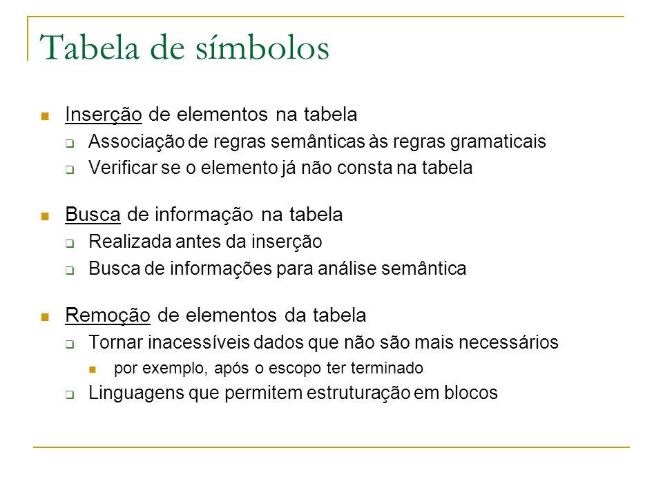 Tabela de símbolos Inserção de elementos na tabela Associação de regras semânticas às regras gramaticais Verificar se o elemento já não consta na tabe