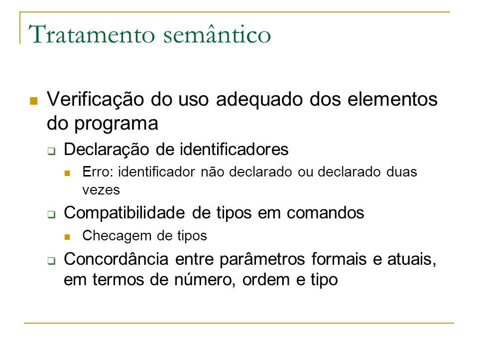 Tratamento semântico Verificação do uso adequado dos elementos do programa Declaração de identificadores Erro: identificador não declarado ou declarad