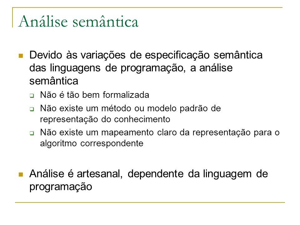 Análise semântica Semântica dirigida pela sintaxe Semântica dirigida pela sintaxe Conteúdo semântico fortemente relacionado à sintaxe do programa Maioria das linguagens de programação modernas Em geral, a semântica de uma linguagem de programação não é especificada O projetista do compilador tem que analisar e extrair a semântica