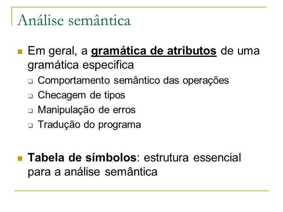Análise semântica Em geral, a gramática de atributos de uma gramática especifica Comportamento semântico das operações Checagem de tipos Manipulação d