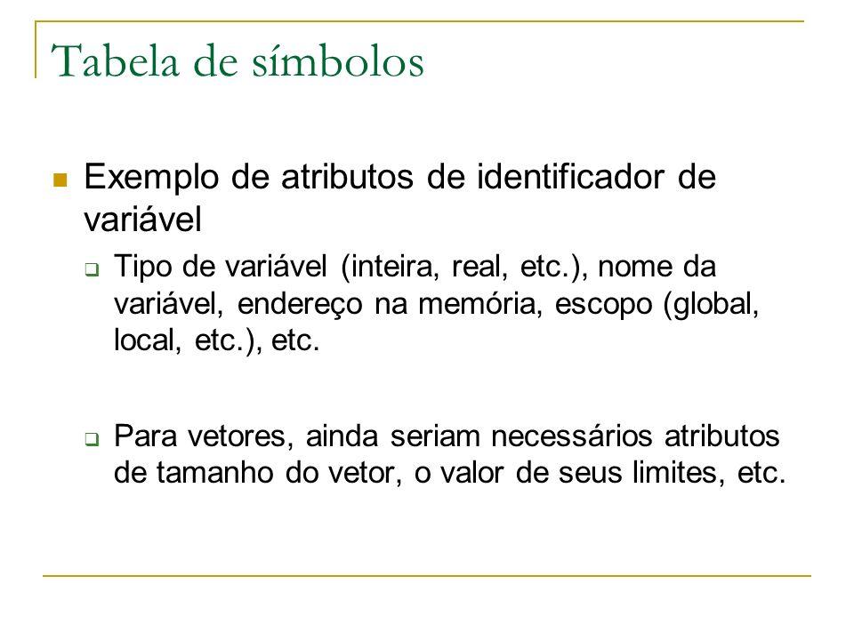 Tabela de símbolos Exemplo de atributos de identificador de variável Tipo de variável (inteira, real, etc.), nome da variável, endereço na memória, es
