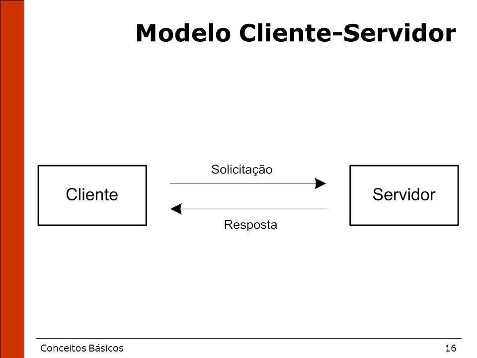 Conceitos Básicos16 Modelo Cliente-Servidor
